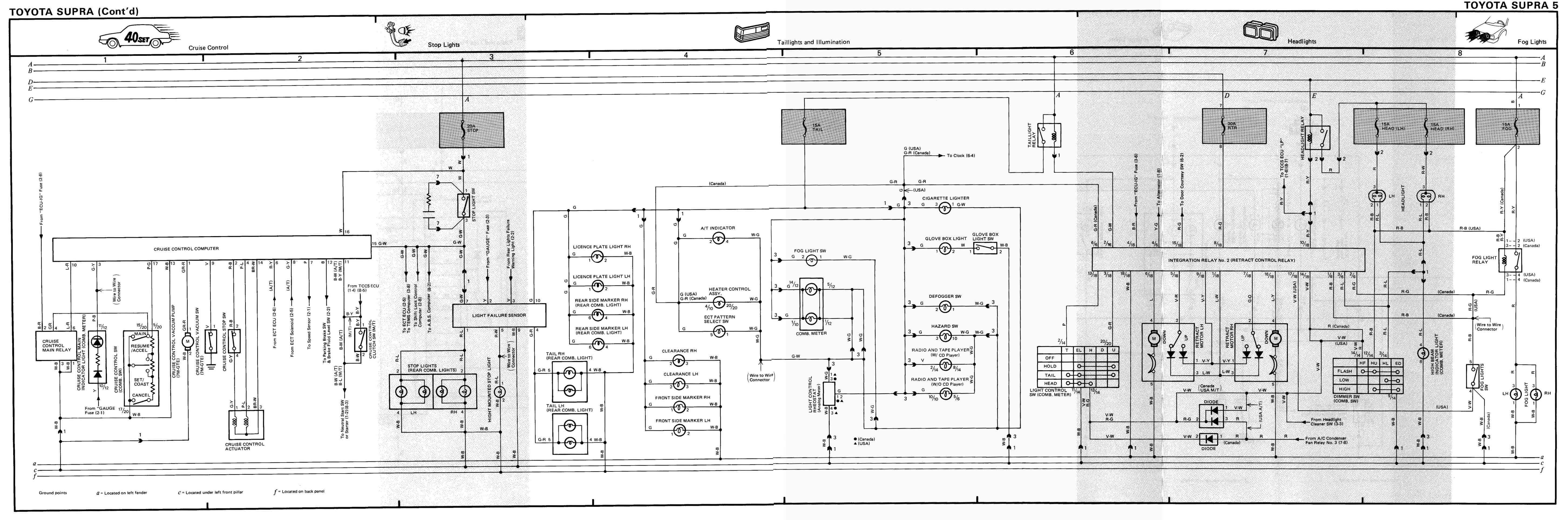 1989 toyota supra wiring diagram example electrical wiring diagram u2022 rh olkha co 1989 toyota supra radio wiring diagram 1989 toyota camry radio wiring diagram