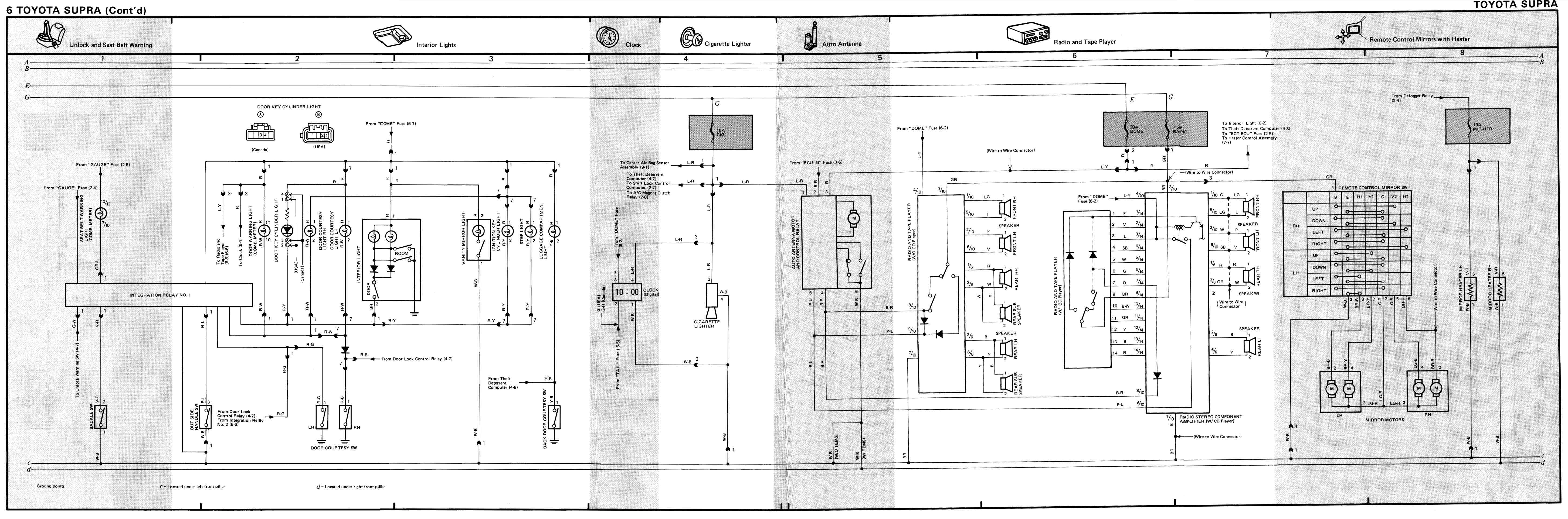 1987 toyota supra wiring diagram wiring diagram third level1987 toyota supra wiring diagram