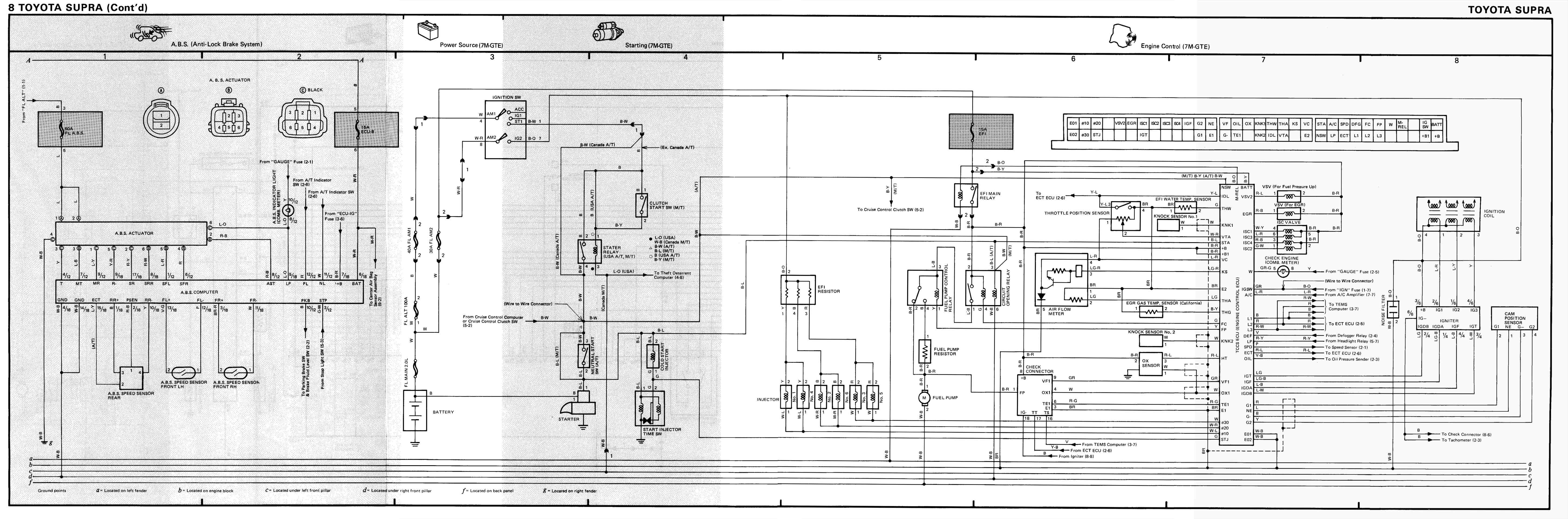 Flyout 8 7mgte wiring harness diagram sr20 wiring diagram \u2022 wiring diagrams mk3 supra 1jz wiring harness at reclaimingppi.co